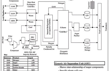 AirPlantFlowDiagram1